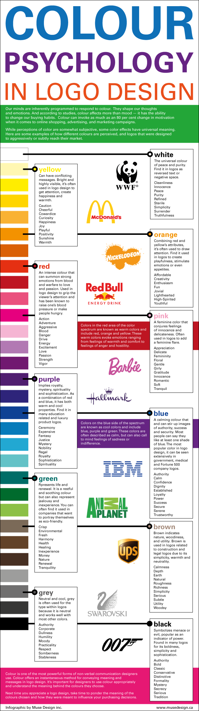 Colour-Psychology-Infographic-11